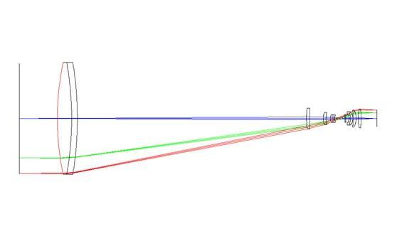 Telecentric Lens Structure