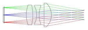 collimating lens designed for a large light source